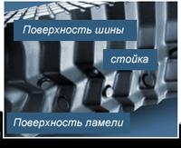 Bridgestone Blizzak DM-V1 - трёхмерная ламель и поддерживающая стойка сохраняют расстояние между ламелями для лучшего кромочного эффекта