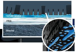 Bridgestone Blizzak DM-V1 - технология Multicell Z